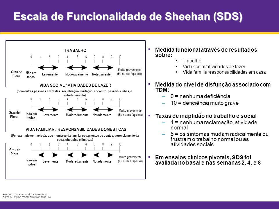 Escala de Funcionalidade de Sheehan (SDS) Medida funcional através de resultados sobre: Trabalho Vida social/atividades de lazer Vida familiar/respons