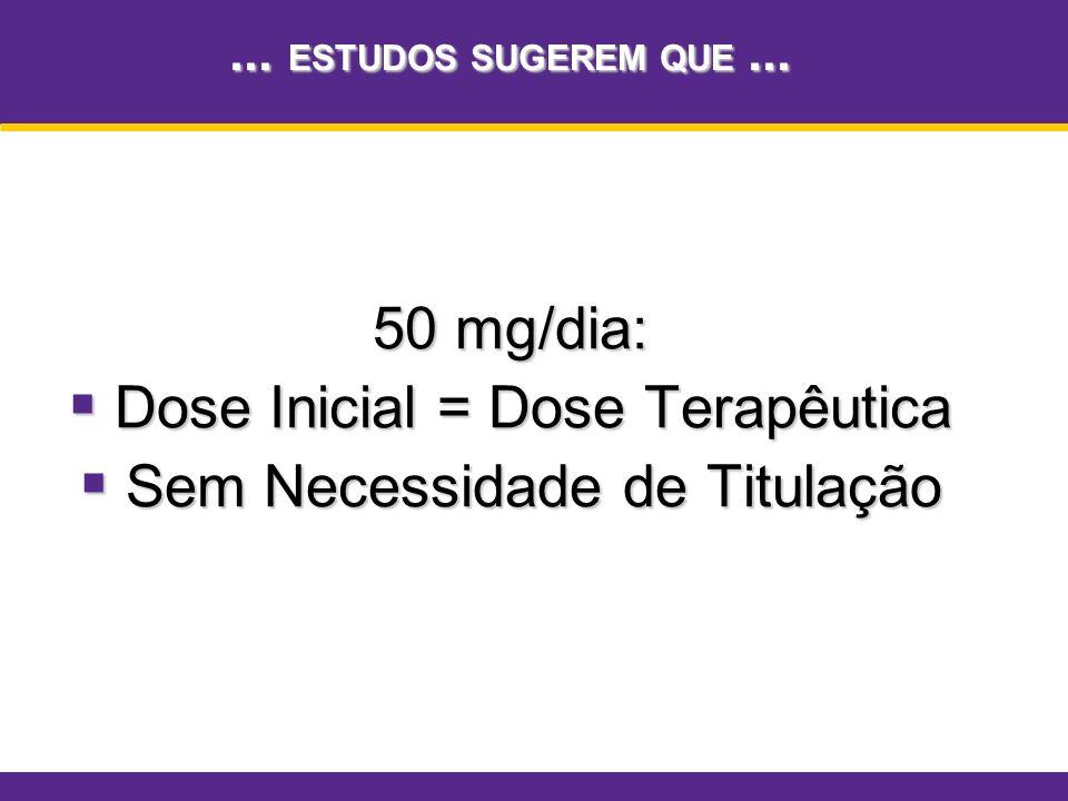 ... ESTUDOS SUGEREM QUE... 50 mg/dia: Dose Inicial = Dose Terapêutica Dose Inicial = Dose Terapêutica Sem Necessidade de Titulação Sem Necessidade de