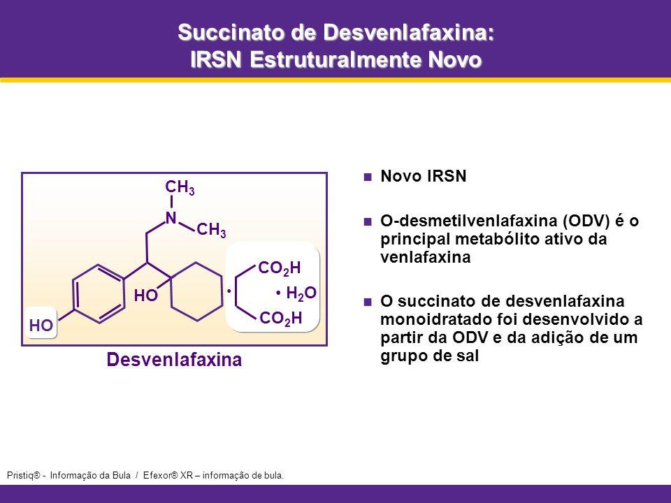 Novo IRSN O-desmetilvenlafaxina (ODV) é o principal metabólito ativo da venlafaxina O succinato de desvenlafaxina monoidratado foi desenvolvido a part
