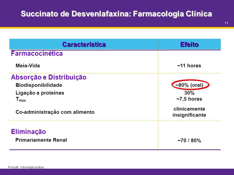 Succinato de Desvenlafaxina: Farmacologia Clínica Pristiq® - Informação de BulaCaracterísticaEfeito Farmacocinética Meia-Vida~11 horas Absorção e Dist