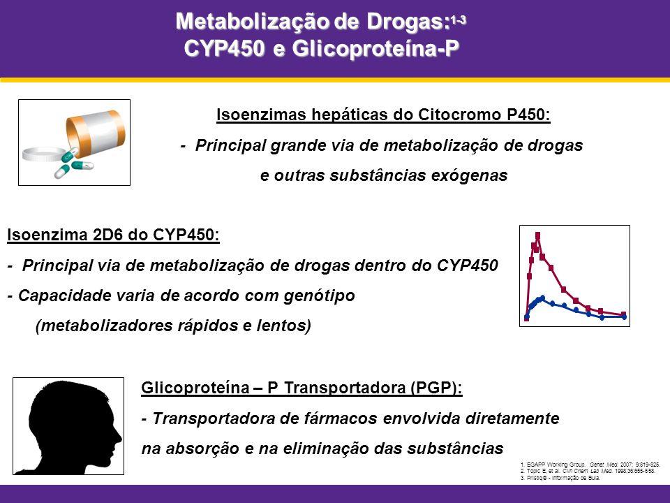 Desvenlafaxina – Ação Farmacológica Direta Succinato de desvenlafaxina Pristiq® - Informação de Bula.