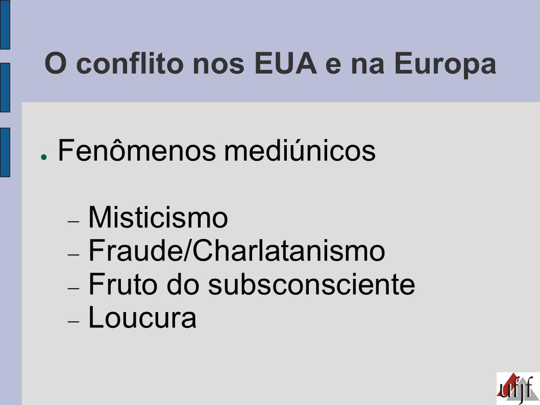 O conflito nos EUA e na Europa Fenômenos mediúnicos Misticismo Fraude/Charlatanismo Fruto do subsconsciente Loucura
