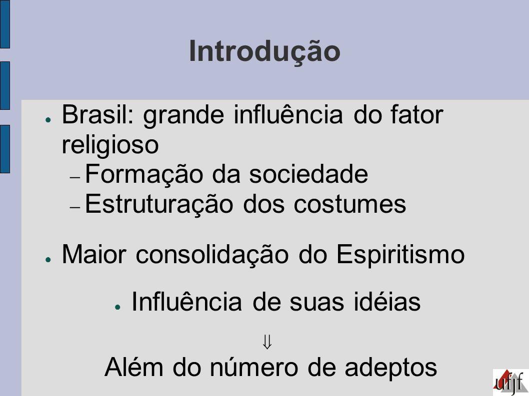 Introdução Brasil: grande influência do fator religioso Formação da sociedade Estruturação dos costumes Maior consolidação do Espiritismo Influência d