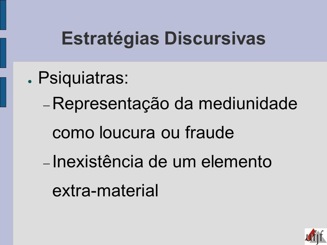 Estratégias Discursivas Psiquiatras: Representação da mediunidade como loucura ou fraude Inexistência de um elemento extra-material