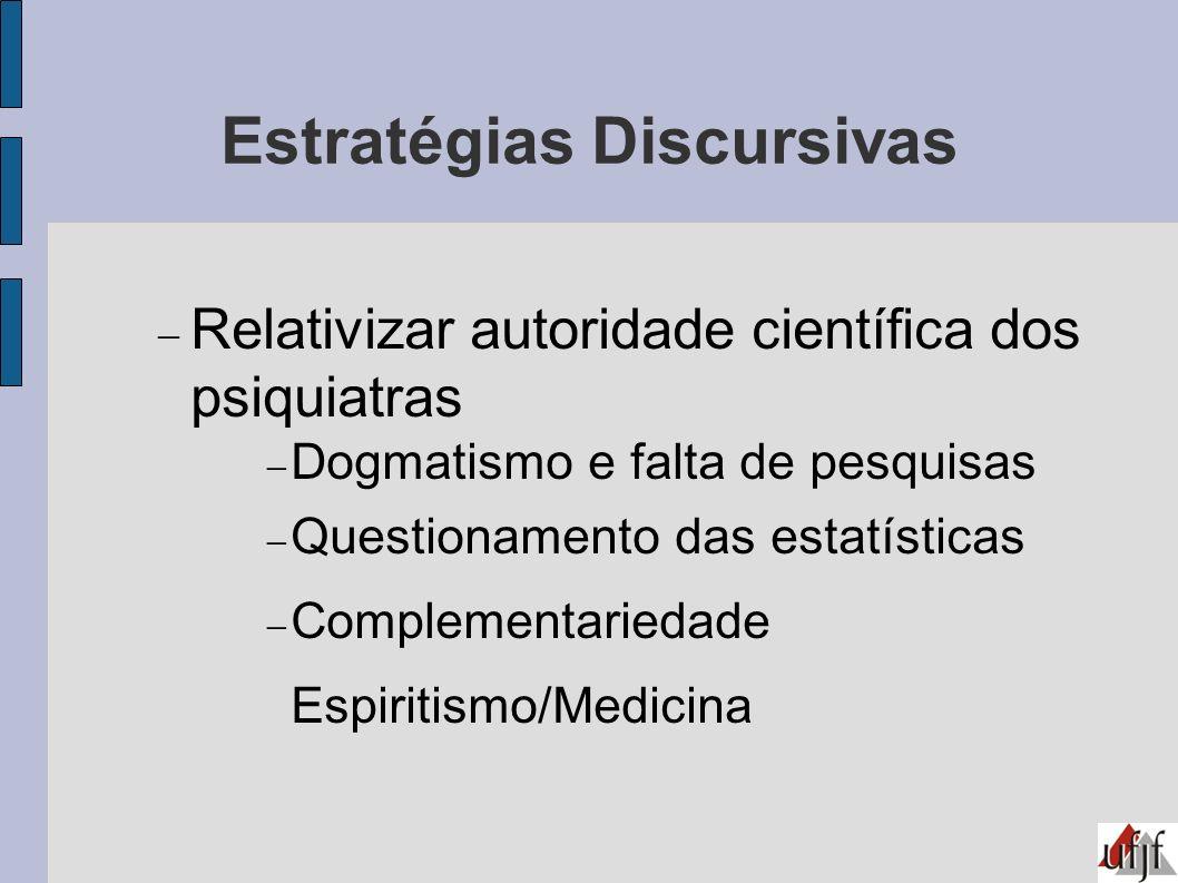 Estratégias Discursivas Relativizar autoridade científica dos psiquiatras Dogmatismo e falta de pesquisas Questionamento das estatísticas Complementar