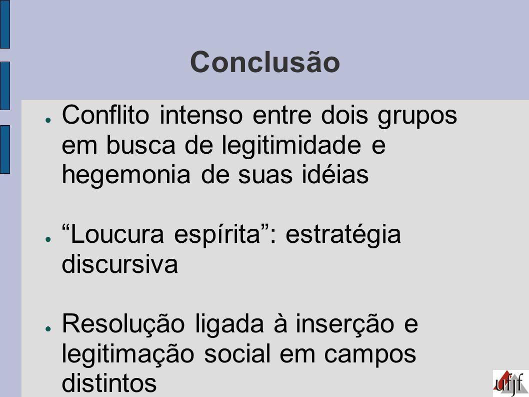Conclusão Conflito intenso entre dois grupos em busca de legitimidade e hegemonia de suas idéias Loucura espírita: estratégia discursiva Resolução lig