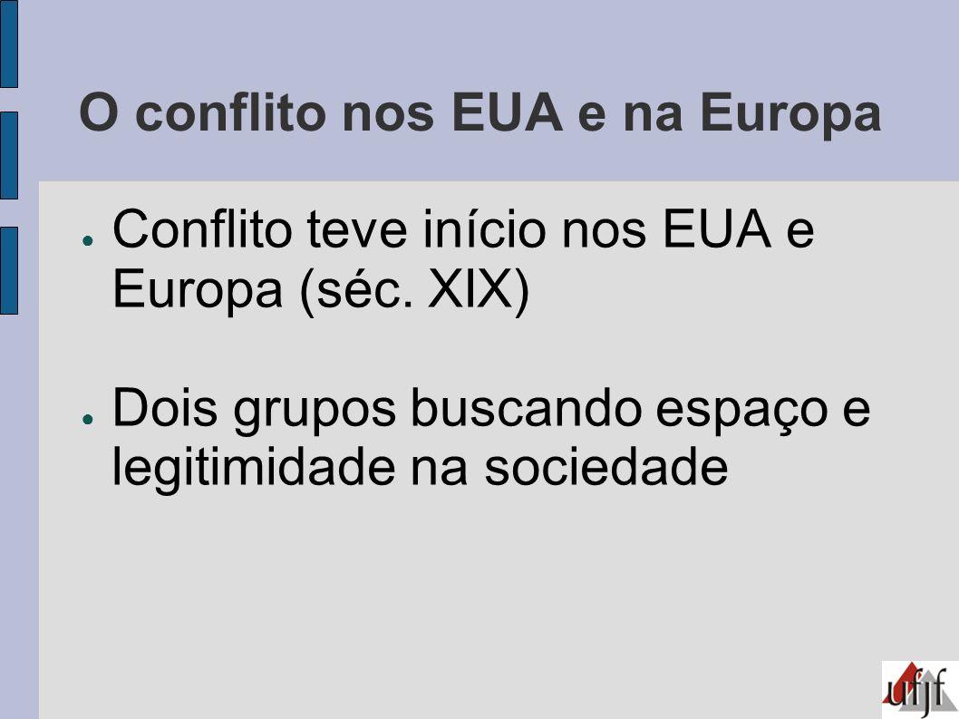 O conflito nos EUA e na Europa Conflito teve início nos EUA e Europa (séc. XIX) Dois grupos buscando espaço e legitimidade na sociedade