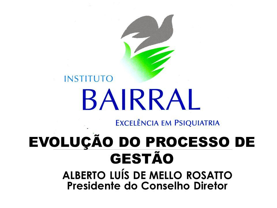 EVOLUÇÃO DO PROCESSO DE GESTÃO ALBERTO LUÍS DE MELLO ROSATTO Presidente do Conselho Diretor