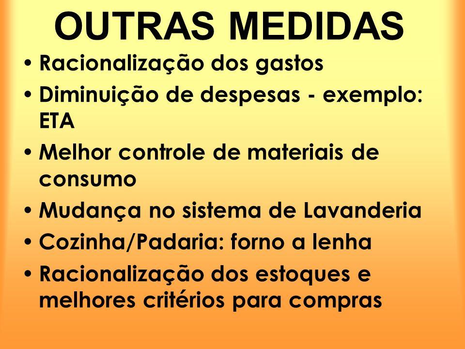 OUTRAS MEDIDAS Racionalização dos gastos Diminuição de despesas - exemplo: ETA Melhor controle de materiais de consumo Mudança no sistema de Lavanderi