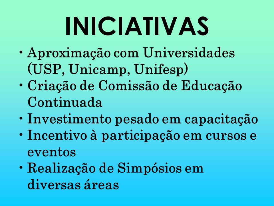 INICIATIVAS Aproximação com Universidades (USP, Unicamp, Unifesp) Criação de Comissão de Educação Continuada Investimento pesado em capacitação Incent