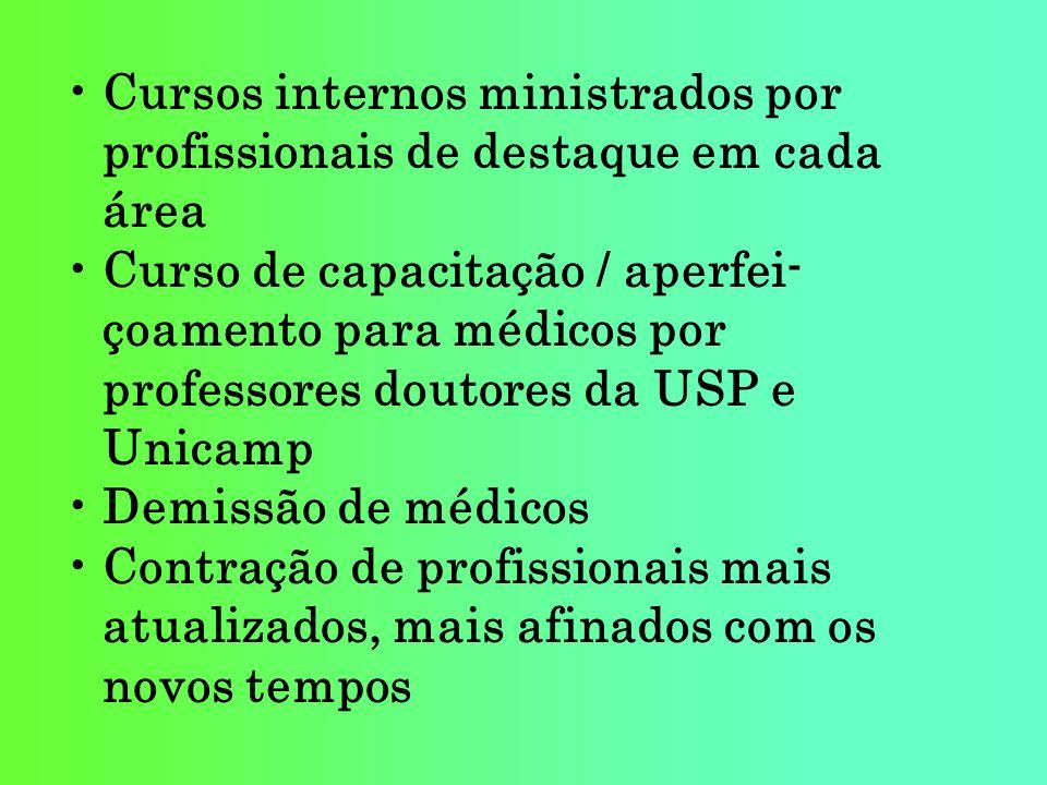 Cursos internos ministrados por profissionais de destaque em cada área Curso de capacitação / aperfei- çoamento para médicos por professores doutores