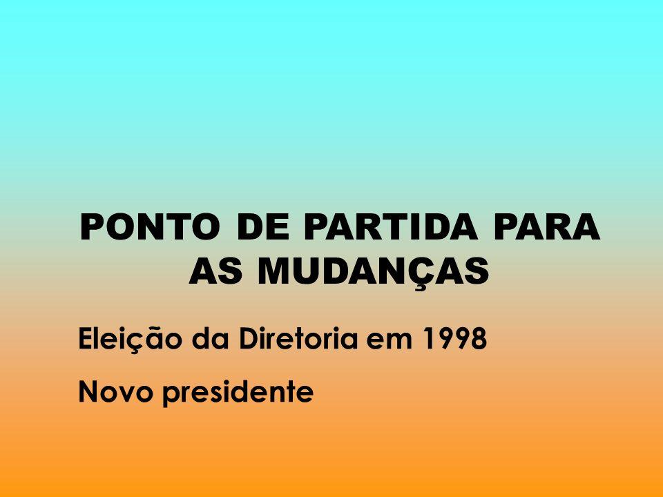 PONTO DE PARTIDA PARA AS MUDANÇAS Eleição da Diretoria em 1998 Novo presidente