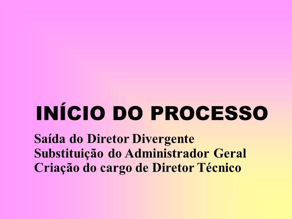 INÍCIO DO PROCESSO Saída do Diretor Divergente Substituição do Administrador Geral Criação do cargo de Diretor Técnico