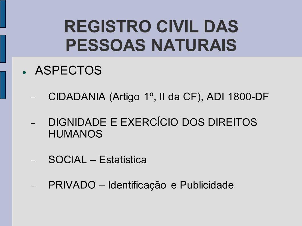 REGISTRO CIVIL DAS PESSOAS NATURAIS ASPECTOS CIDADANIA (Artigo 1º, II da CF), ADI 1800-DF DIGNIDADE E EXERCÍCIO DOS DIREITOS HUMANOS SOCIAL – Estatíst