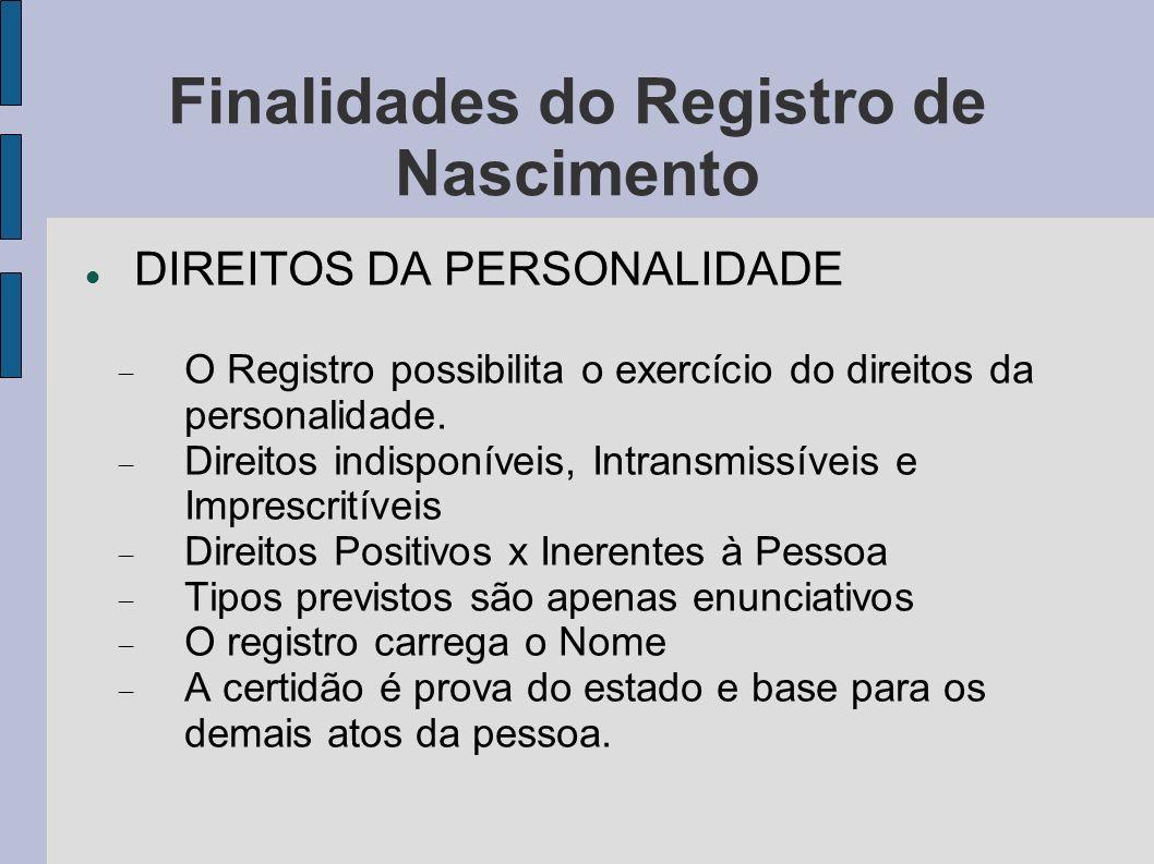 Finalidades do Registro de Nascimento DIREITOS DA PERSONALIDADE O Registro possibilita o exercício do direitos da personalidade. Direitos indisponívei