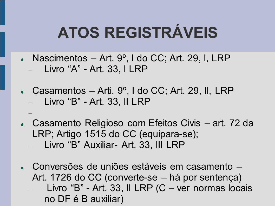 ATOS REGISTRÁVEIS Nascimentos – Art. 9º, I do CC; Art. 29, I, LRP Livro A - Art. 33, I LRP Casamentos – Arti. 9º, I do CC; Art. 29, II, LRP Livro B -