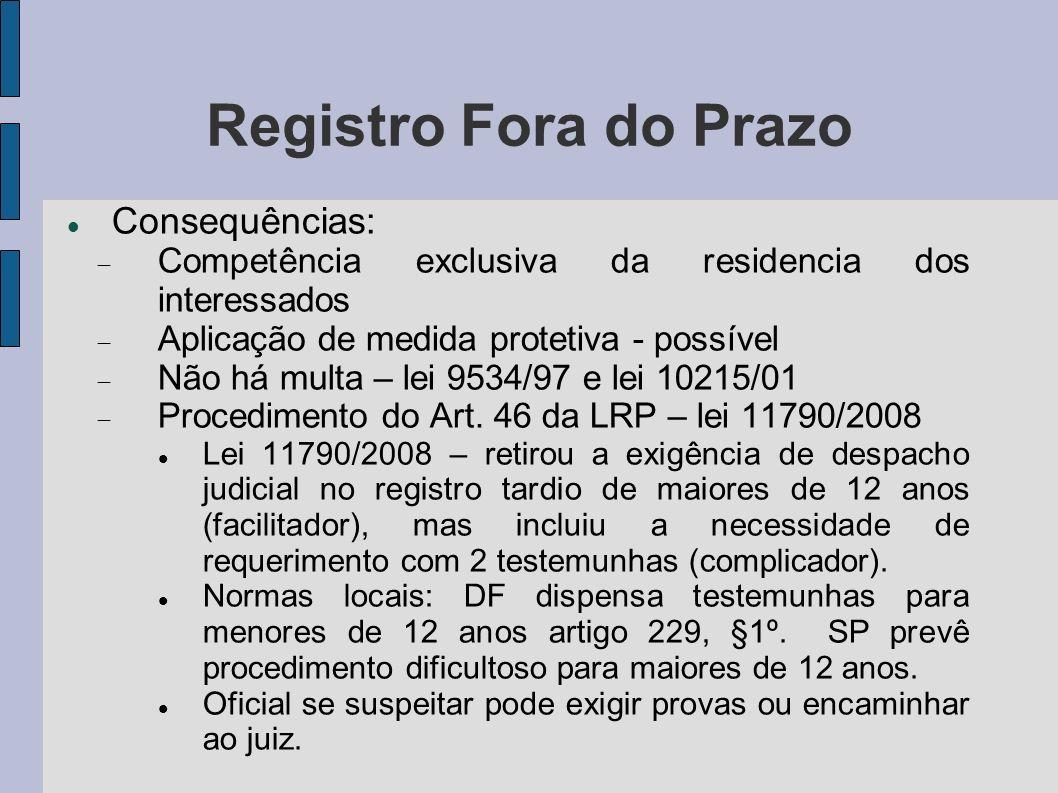 Registro Fora do Prazo Consequências: Competência exclusiva da residencia dos interessados Aplicação de medida protetiva - possível Não há multa – lei