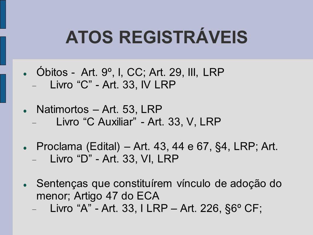 ATOS REGISTRÁVEIS Óbitos - Art. 9º, I, CC; Art. 29, III, LRP Livro C - Art. 33, IV LRP Natimortos – Art. 53, LRP Livro C Auxiliar - Art. 33, V, LRP Pr