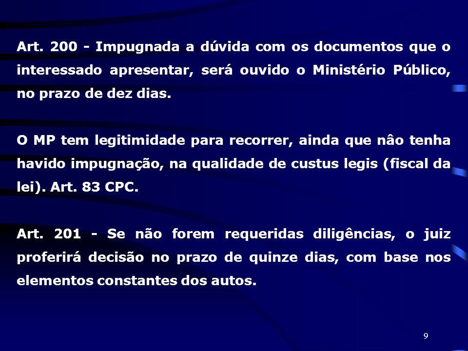 9 Art. 200 - Impugnada a dúvida com os documentos que o interessado apresentar, será ouvido o Ministério Público, no prazo de dez dias. O MP tem legit