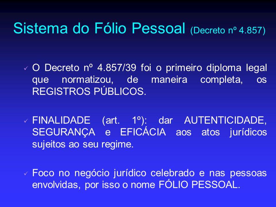 Sistema do Fólio Pessoal (Decreto nº 4.857) LIVRO Nº 1 - PROTOCOLO (prenotação dos títulos) LIVRO Nº 1 - PROTOCOLO (prenotação dos títulos) LIVRO Nº 2 – INSCRIÇÃO HIPOTECÁRIA (direito real de hipoteca) LIVRO Nº 2 – INSCRIÇÃO HIPOTECÁRIA (direito real de hipoteca) LIVRO Nº 3 – TRANSCRIÇÃO DAS TRANSMISSÕES (direito real de propriedade) LIVRO Nº 3 – TRANSCRIÇÃO DAS TRANSMISSÕES (direito real de propriedade) LIVRO Nº 4 – REGISTROS DIVERSOS (demais direitos reais e outros direitos e atos expressos em lei) LIVRO Nº 4 – REGISTROS DIVERSOS (demais direitos reais e outros direitos e atos expressos em lei) LIVRO Nº 5 – EMISSÃO DE DEBÊNTURES LIVRO Nº 5 – EMISSÃO DE DEBÊNTURES LIVRO Nº 6 – INDICADOR REAL (dados do imóvel) LIVRO Nº 6 – INDICADOR REAL (dados do imóvel) LIVRO Nº 7 – INDICADOR PESSOAL (dados da pessoa) LIVRO Nº 7 – INDICADOR PESSOAL (dados da pessoa) LIVRO Nº 8 – REGISTRO ESPECIAL (loteamentos, convenções e incorporações imobiliárias) LIVRO Nº 8 – REGISTRO ESPECIAL (loteamentos, convenções e incorporações imobiliárias) LIVRO TALÃO (resumo dos atos dos Livros nº 2, 3, 4, 5, 8 e Auxiliar) LIVRO TALÃO (resumo dos atos dos Livros nº 2, 3, 4, 5, 8 e Auxiliar) LIVRO AUXILIAR (pacto antenupcial e outros atos relativos aos outros livros, mas que o apresentante quis, também, a inscrição no Auxiliar) LIVRO AUXILIAR (pacto antenupcial e outros atos relativos aos outros livros, mas que o apresentante quis, também, a inscrição no Auxiliar)