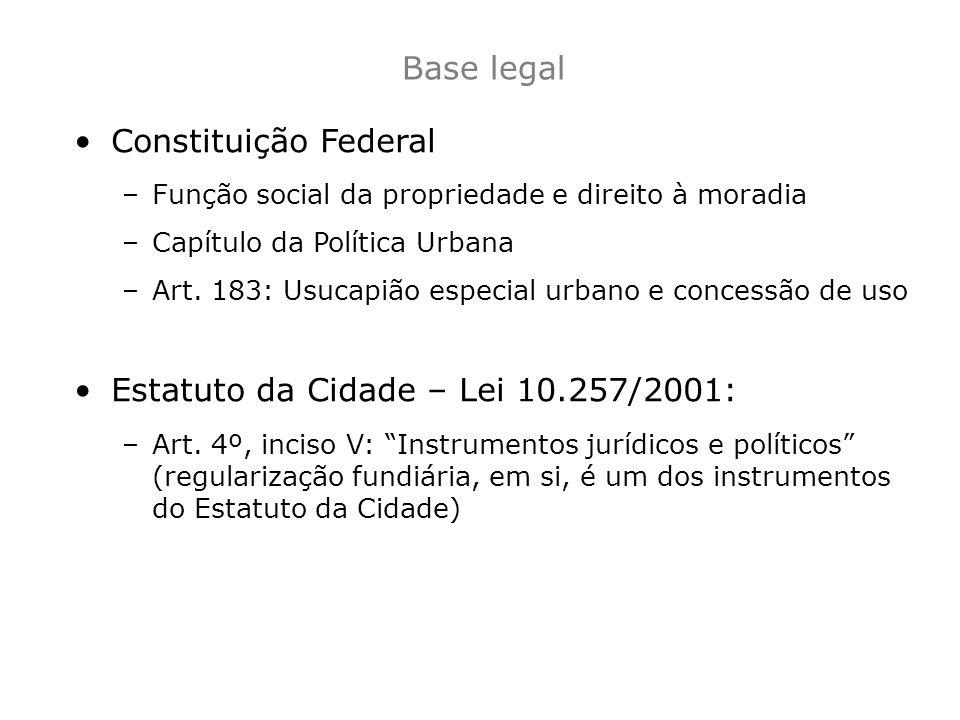 Base legal Constituição Federal –Função social da propriedade e direito à moradia –Capítulo da Política Urbana –Art. 183: Usucapião especial urbano e