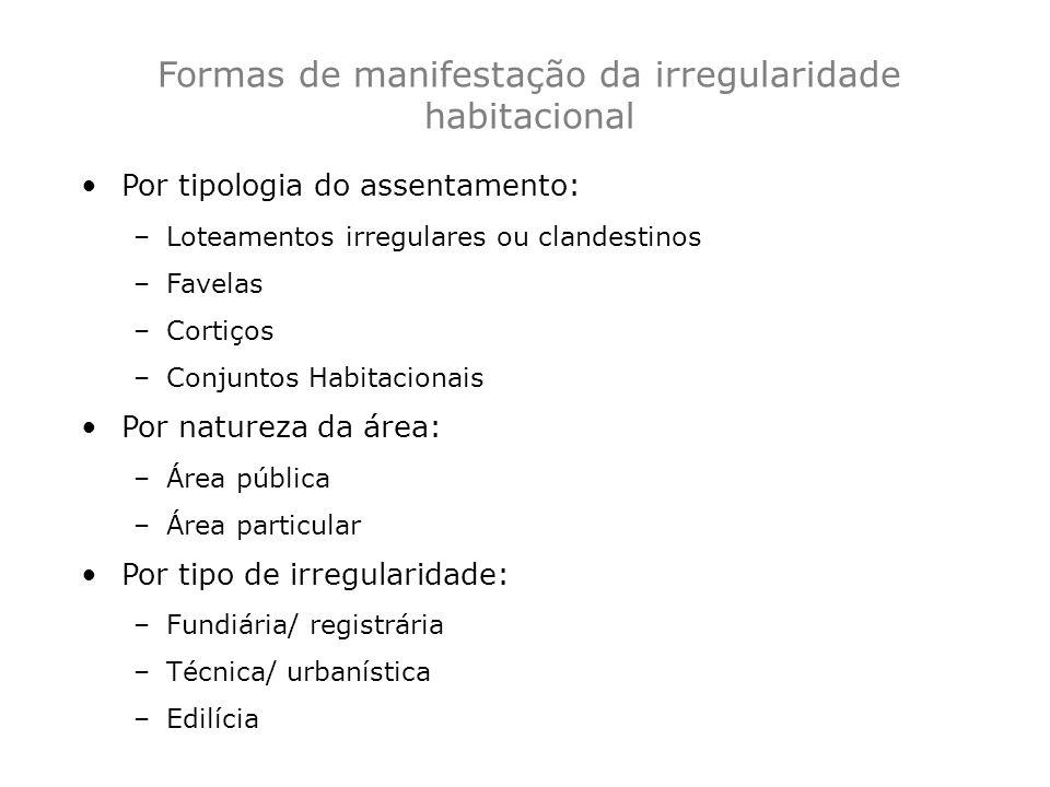 Formas de manifestação da irregularidade habitacional Por tipologia do assentamento: –Loteamentos irregulares ou clandestinos –Favelas –Cortiços –Conj