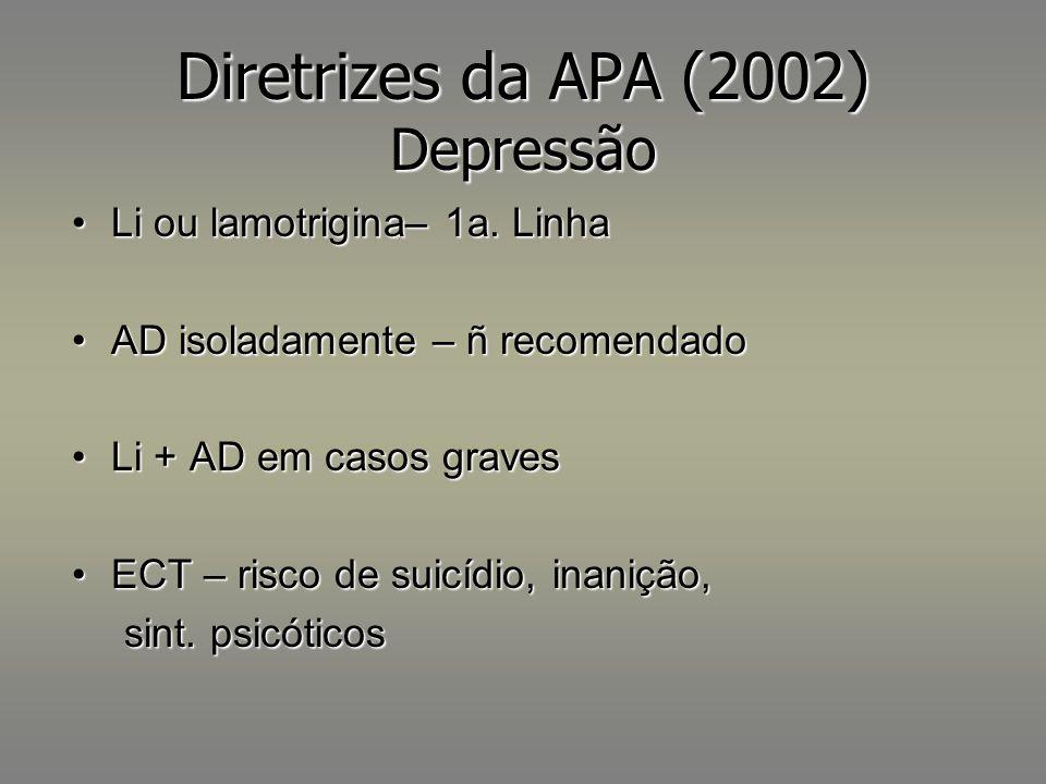 Diretrizes da APA (2002) Depressão Li ou lamotrigina– 1a. LinhaLi ou lamotrigina– 1a. Linha AD isoladamente – ñ recomendadoAD isoladamente – ñ recomen