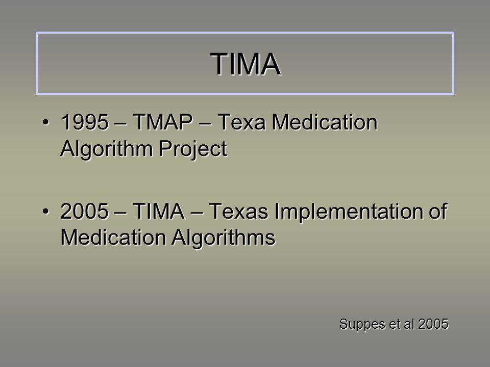 TIMA 1995 – TMAP – Texa Medication Algorithm Project1995 – TMAP – Texa Medication Algorithm Project 2005 – TIMA – Texas Implementation of Medication A