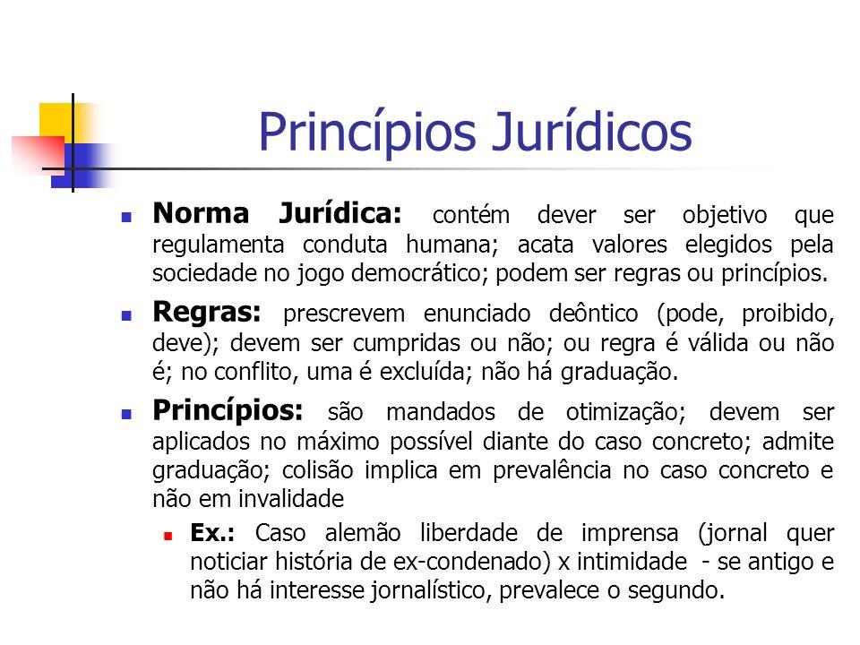 Princípios Jurídicos Norma Jurídica: contém dever ser objetivo que regulamenta conduta humana; acata valores elegidos pela sociedade no jogo democráti