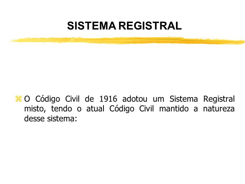 INTRODUÇÃO zNeste contexto, para que se possa regularizar a propriedade informal, necessário se faz conhecer alguns aspectos do Direito Registral Imob