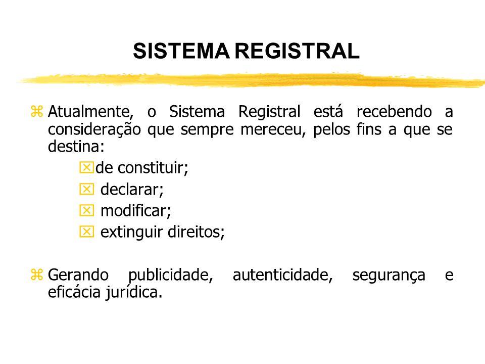 CÓDIGO CIVIL O Sistema Registral no Brasil é MISTO: zCONSTITUTIVO zDECLARATIVO