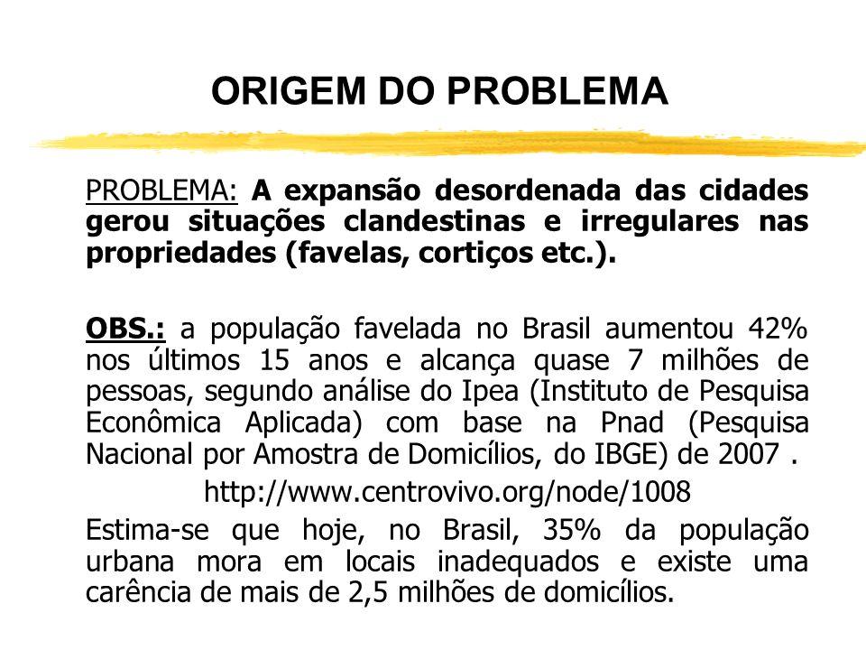 ORIGEM DO PROBLEMA População no Brasil (1900): 17.438.434 habitantes - 10% urbana; - 90% rural. População (2001): 169.799.170 habitantes - 81% urbana;