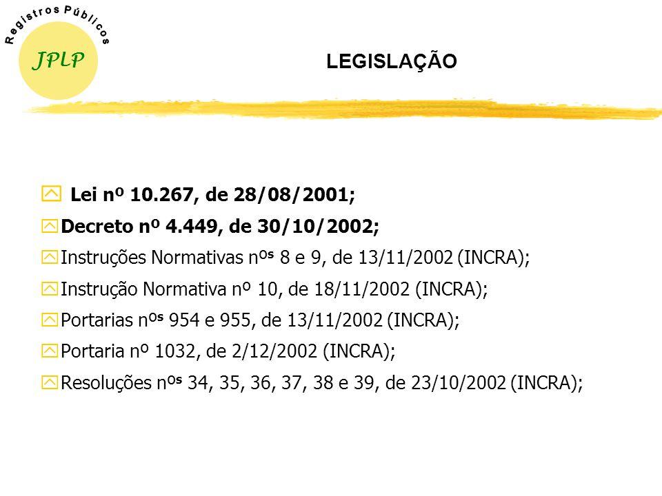 GEORREFERENCIAMENTO (Lei nº 10.267, de 28 de agosto de 2001) JPLP
