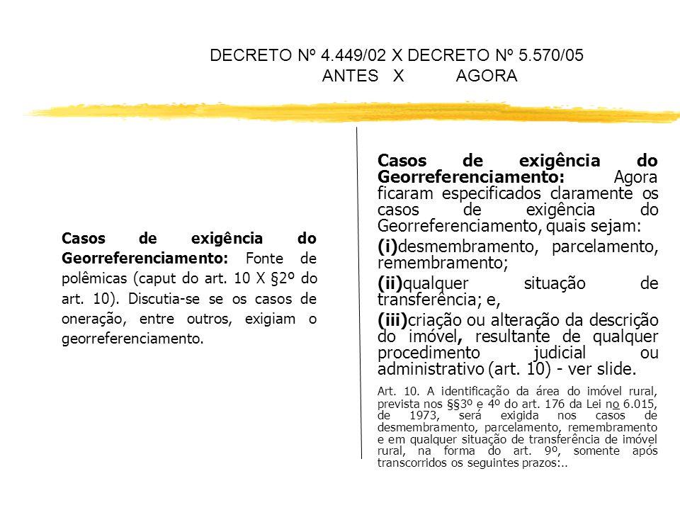 OBS.: Discutiu-se quanto à exigência do georreferenciamento para os demais casos (oneração, reserva legal e particular do patrimônio natural, outras l