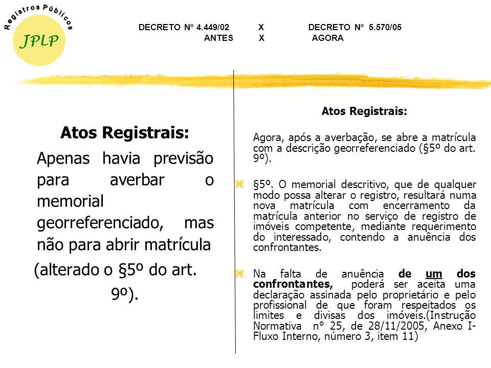 DECRETO Nº 4.449/02 X DECRETO Nº 5.570/0 ANTES X AGORA Respeito às Divisas do Imóvel: Era obrigação o respeito às divisas (alterados os §§3º e 4º do a