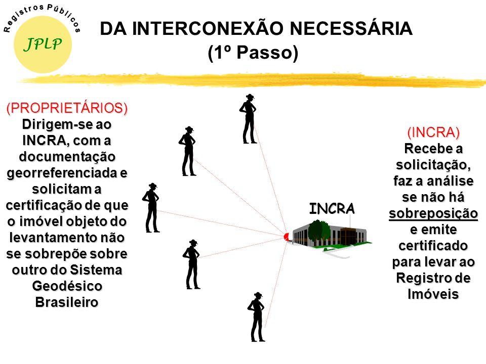 DECRETO Nº 4.449/02 X DECRETO Nº 5.570/05 ANTES X AGORA Interconexão Necessária - Registro de Imóveis e Incra: informações por correspondências normai