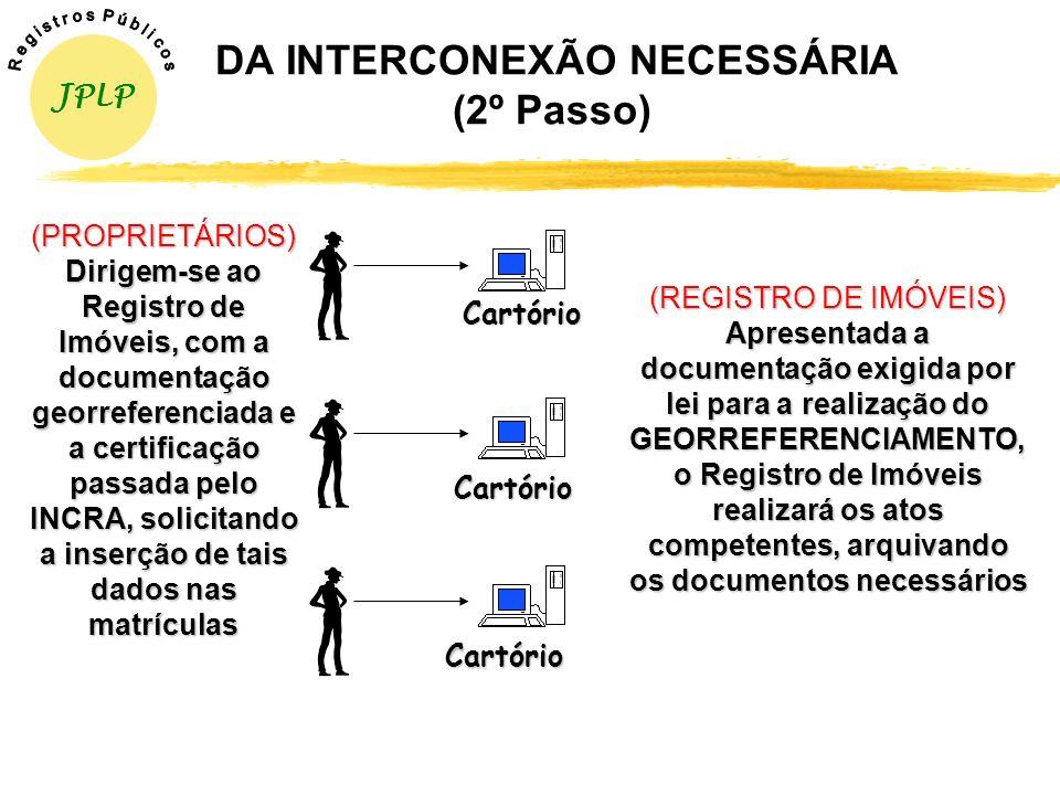 DA INTERCONEXÃO NECESSÁRIA (1º Passo) (INCRA) Recebe a solicitação, faz a análise se não há sobreposição e emite certificado para levar ao Registro de