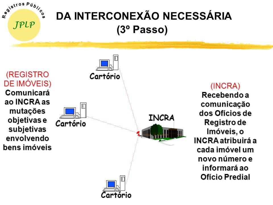 DA INTERCONEXÃO NECESSÁRIA (2º Passo) (REGISTRO DE IMÓVEIS) Apresentada a documentação exigida por lei para a realização do GEORREFERENCIAMENTO, o Reg