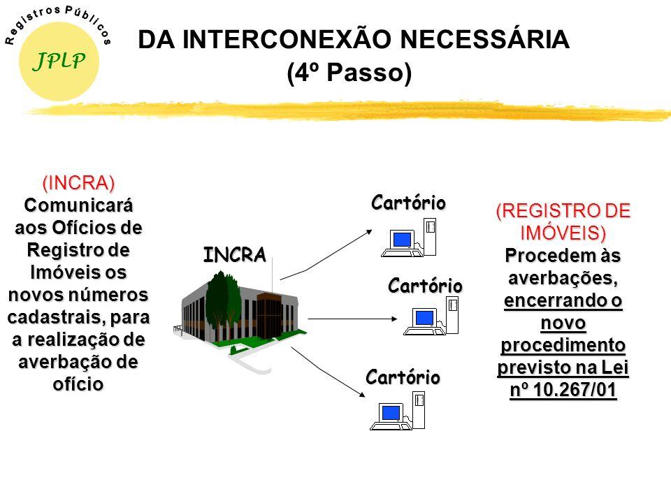 DA INTERCONEXÃO NECESSÁRIA (3º Passo) (INCRA) Recebendo a comunicação dos Ofícios de Registro de Imóveis, o INCRA atribuirá a cada imóvel um novo núme