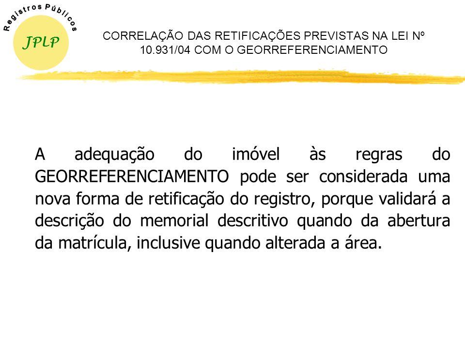 BENEFÍCIOS Ainda, segundo o Engº Regis Wellausen Dias, o GEORREFERENCIAMENTO traz os seguintes benefícios: yO Fisco realizará o ITR com muito mais Jus