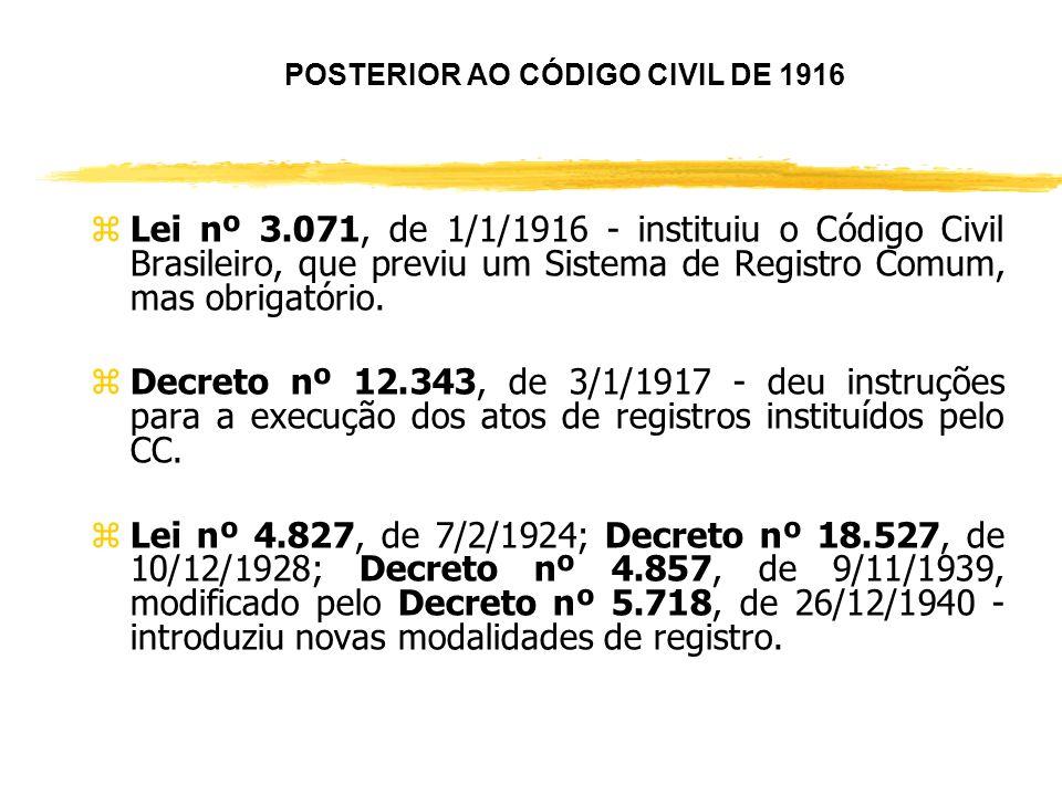 SISTEMA TORRENS Decreto nº 451-B, de 31/5/1890, regulamentado pelo Decreto nº 955-A, de 5/11/1890 e a Lei 6.015/73, artigos 277 e seguintes. zCriado n