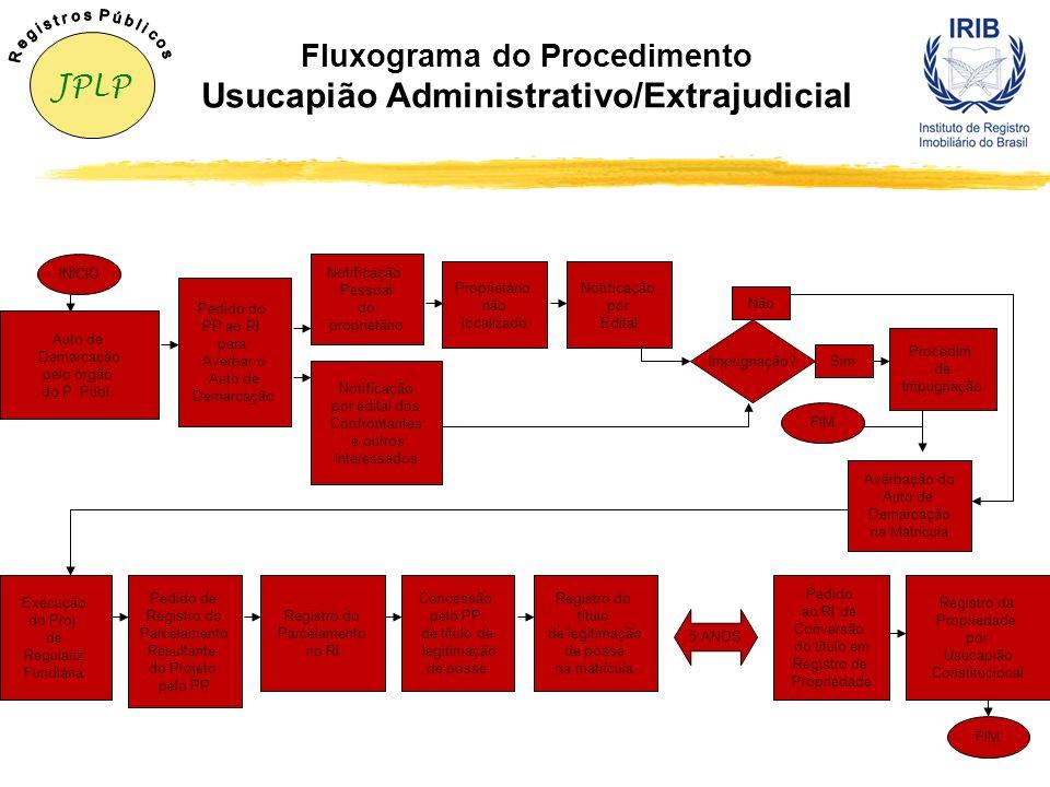 Modelo de Conversão da Legitimação de Posse em Registro de Propriedade (Art. 60) R.../....... TÍTULO – CONVERSÃO DE LEGITIMAÇÃO DE POSSE EM PROPRIEDAD