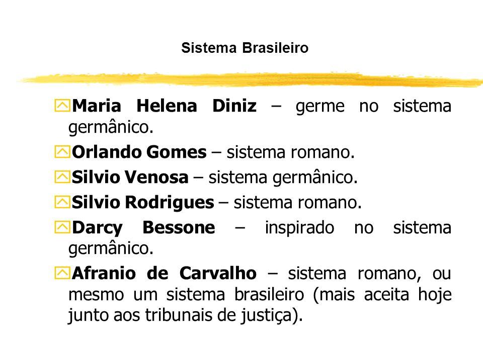 Sistema Brasileiro zHá divergência entre os autores sobre nosso sistema ter adotado o romano ou o germânico. zConsenso entre todos os autores: Não foi