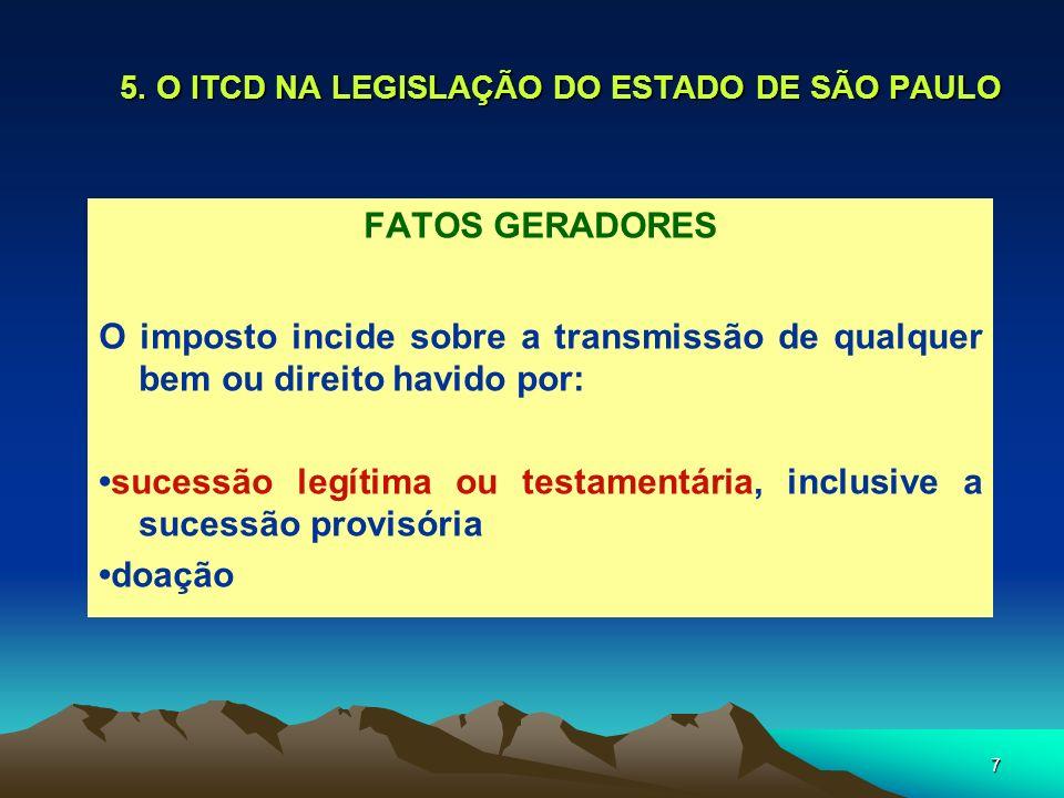 7 5. O ITCD NA LEGISLAÇÃO DO ESTADO DE SÃO PAULO FATOS GERADORES O imposto incide sobre a transmissão de qualquer bem ou direito havido por: sucessão