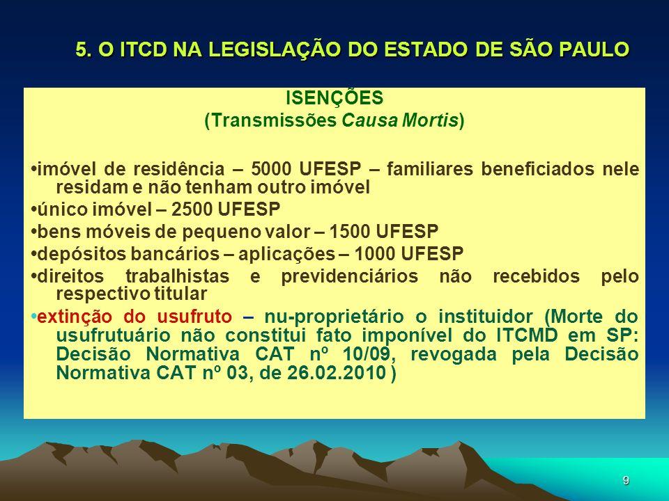 9 5. O ITCD NA LEGISLAÇÃO DO ESTADO DE SÃO PAULO ISENÇÕES (Transmissões Causa Mortis) imóvel de residência – 5000 UFESP – familiares beneficiados nele