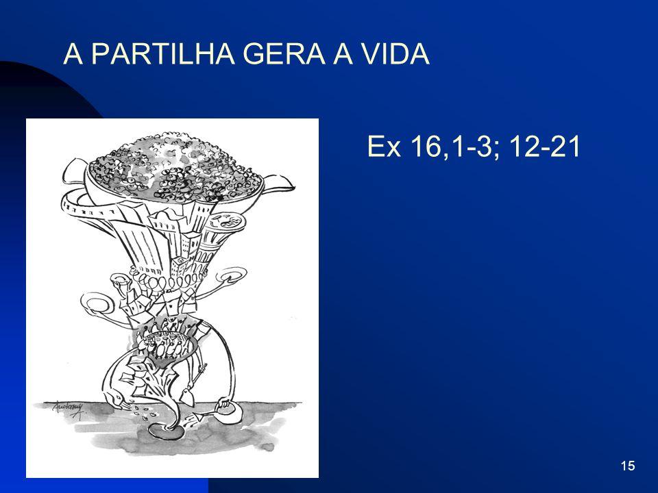 A PARTILHA GERA A VIDA 8/3/2014 15 Ex 16,1-3; 12-21