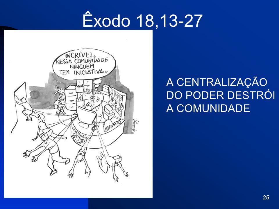 A CENTRALIZAÇÃO DO PODER DESTRÓI A COMUNIDADE 8/3/2014 25 Êxodo 18,13-27