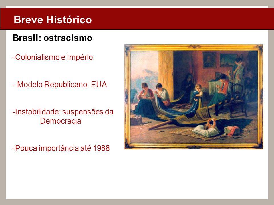Ciclo de Aulas Internas - 2010 Texto Breve Histórico Brasil: ostracismo -Colonialismo e Império - Modelo Republicano: EUA -Instabilidade: suspensões d