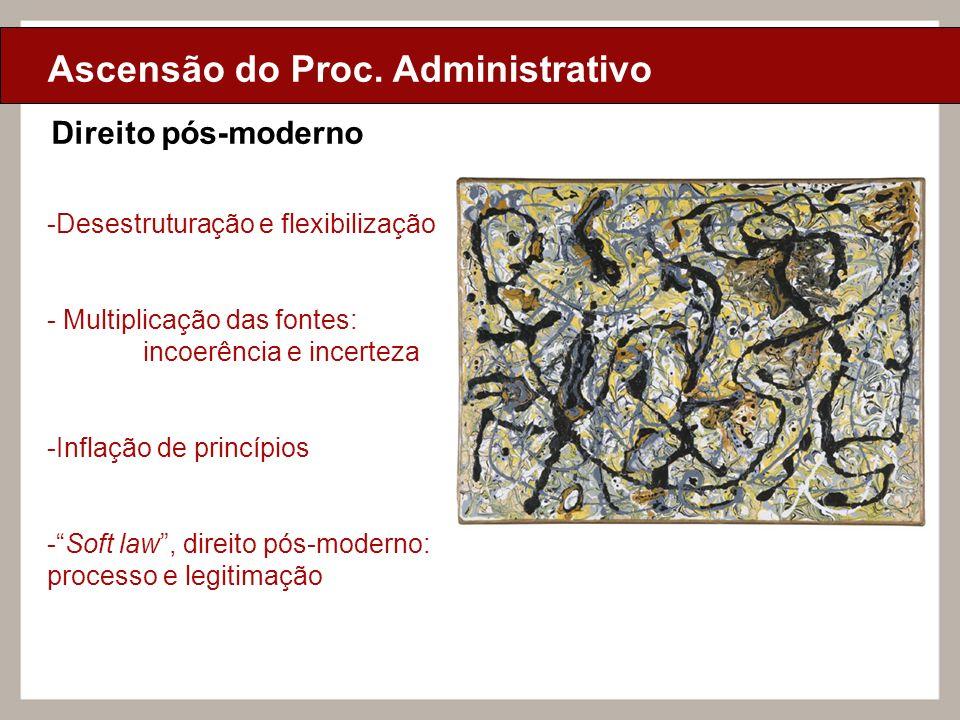 Ciclo de Aulas Internas - 2010 Texto Ascensão do Proc. Administrativo Direito pós-moderno -Desestruturação e flexibilização - Multiplicação das fontes