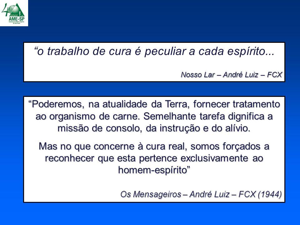 1960 - Cicely Saunders: Cuidados Paliativos 1968 – Fundação da AME-SP (Associação Médico-Espírita de São Paulo) Mind/Body Medical Institute 1970 - Herbert Benson (Harvard) Mind/Body Medical Institute o poder do indivíduo de cuidar de si e de se curar MUDANÇA DE PARADIGMA